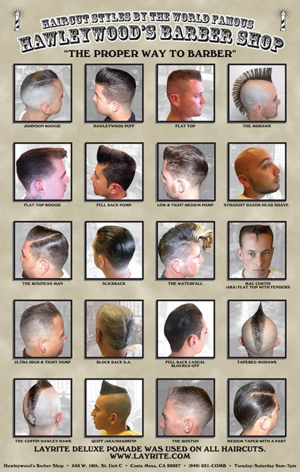 Barber Hairstyles Names - HairStyles